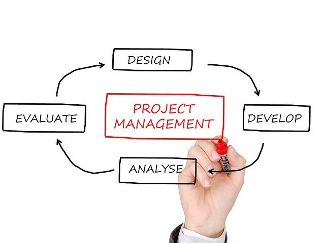 Vývoj manažmentu počas rokov